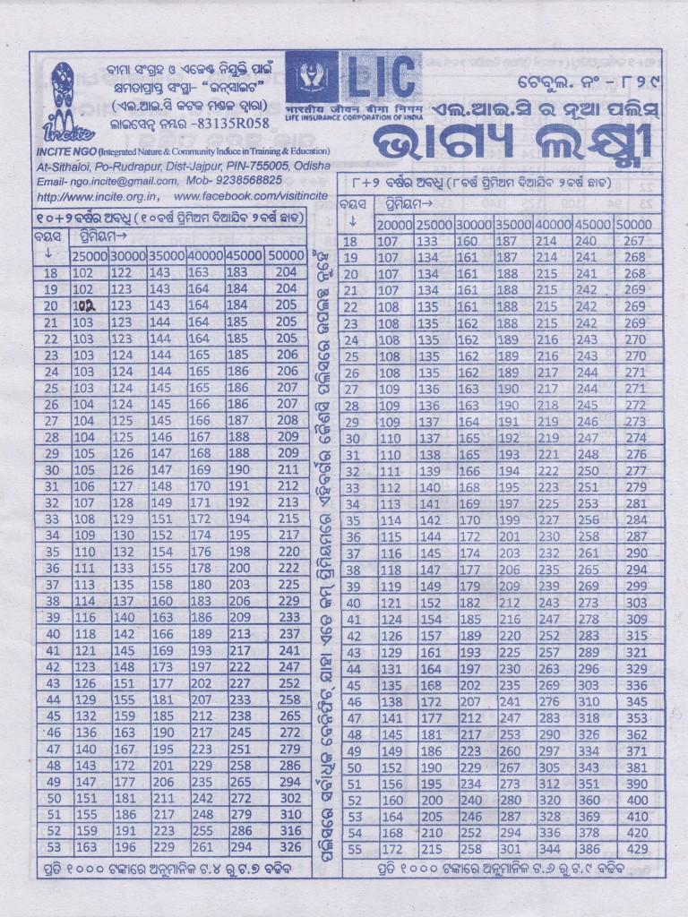 Bhagya laxmi JPG