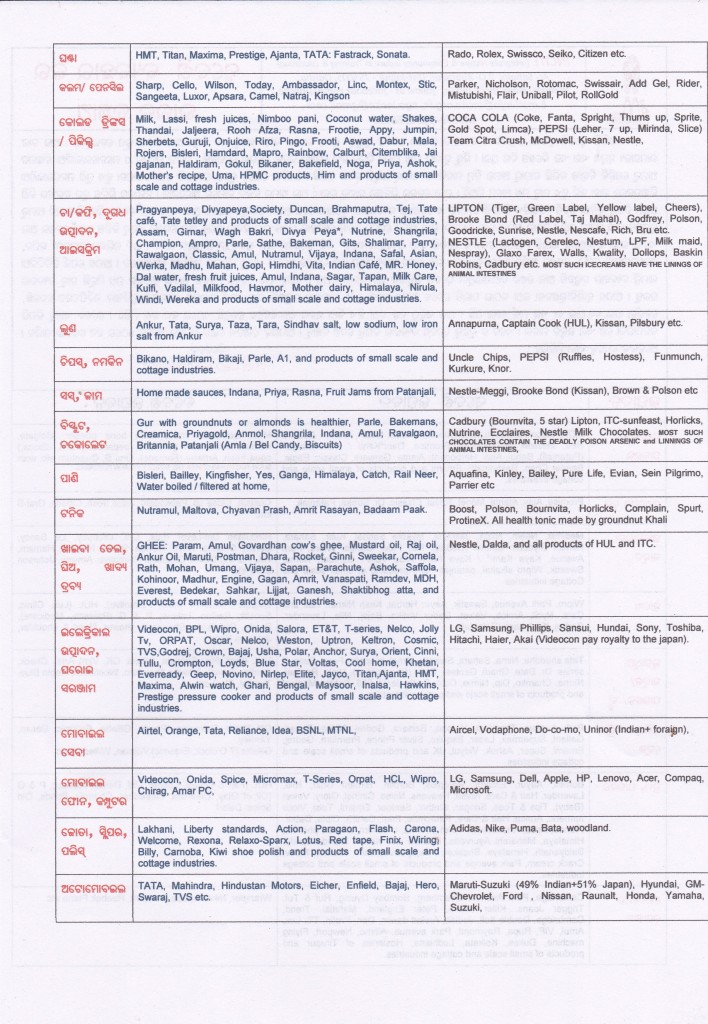 Swadeshi list JPG (1)